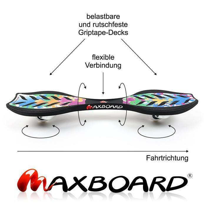 Maxboard bubble - Ansicht der Maxboard Technik